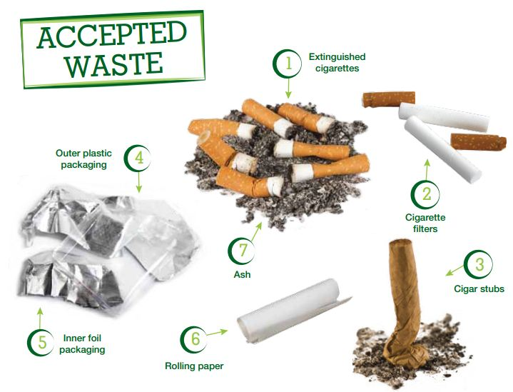 Cigarette Waste Brigade Accepted Waste
